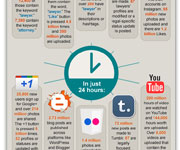 Other designs - Infographic - 24 Hours as a Lawer Social Media
